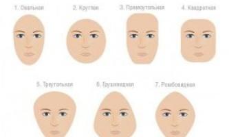 Як правильно потрібно підбирати зачіску? За формою обличчя!
