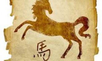 Китайський гороскоп на 2014 рік коня