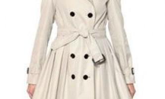Модні пальто зима 2012/2013