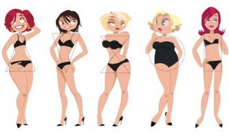 Особливості схуднення для фігури прямокутник