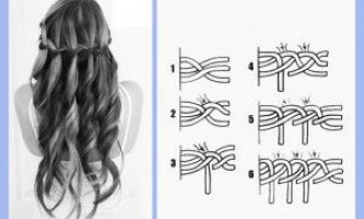 З легким французьким акцентом: зачіска «водоспад з кучерями»