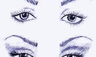 Типи очей і макіяж під них