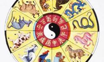 Східний гороскоп на 2013 рік